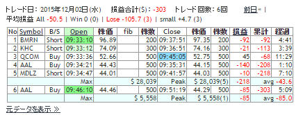 2015120201RESULT.png