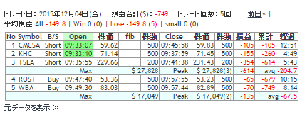 2015120401RESULT.png