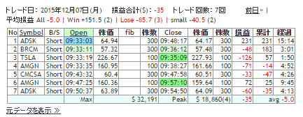2015120701RESULT.png