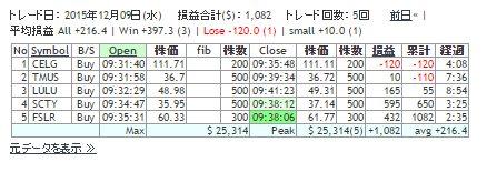 2015120901RESULT.png