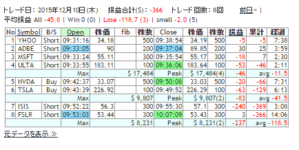 2015121001RESULT.png