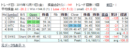 2015121101RESULT.png
