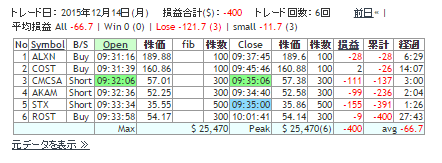 2015121401RESULT.png