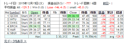 2015121501RESULT.png