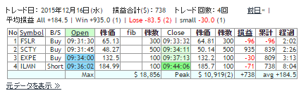 2015121601RESULT.png