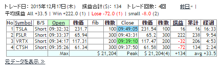 2015121701RESULT.png