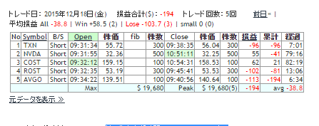 2015121801RESULT.png