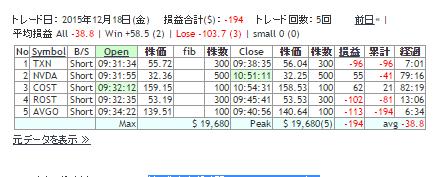 2015121801RESULT.png