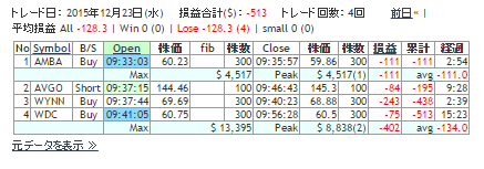 2015122301RESULT.png