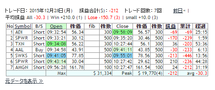 2015122801RESULT.png