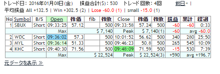 2016010801RESULT.png