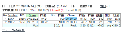 2016011401RESULT.png