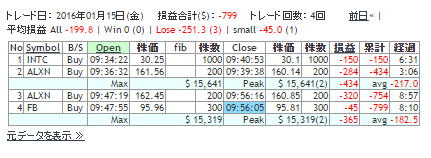 2016011501RESULT.png