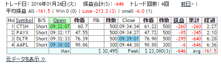 2016012601RESULT.png