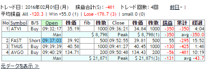 2016020101RESULT.png