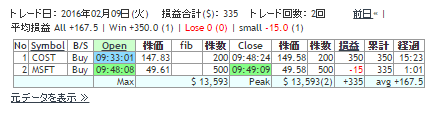 2016020901RESULT.png
