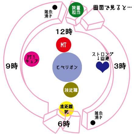 カタラマイズ画面図
