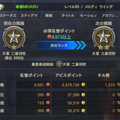 階級2星将校