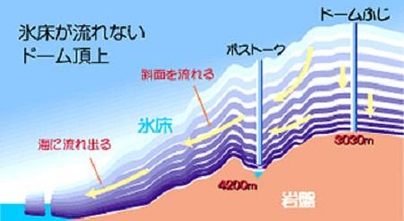 iceflow[1]