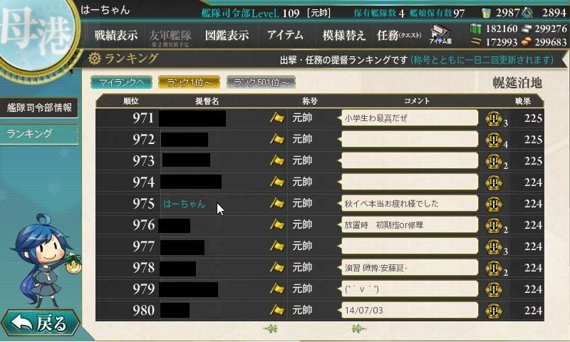 2.2 月初の元帥