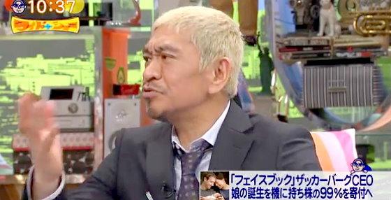 ワイドナショー画像 ザッカーバーグが寄付を公表したことについて松本人志「日本では公表すると人気取りと言われる」 2015年12月6日