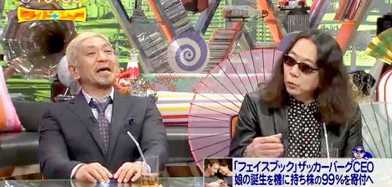 ワイドナショー画像 ザッカーバーグの寄付のニュースについてみうらじゅん「世界にお金はいくらある?」の問いに乙武洋匡や犬塚弁護士が困惑 2015年12月6日