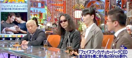 ワイドナショー画像 フェイスブックのザッカーバーグCEOが寄付というニュースで乙武洋匡「日本にも寄付文化を根付かせたい」 2015年12月6日