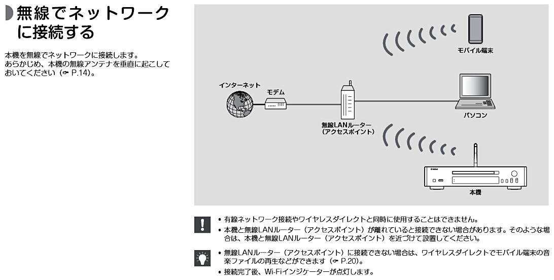 無線でネットワーク