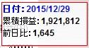 1230z1_20151230140540684.jpg