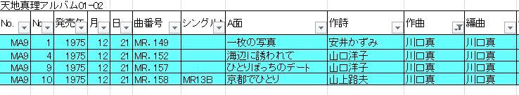 LP小さな人生-川口真作品