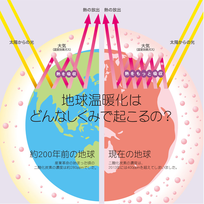 CO22.png