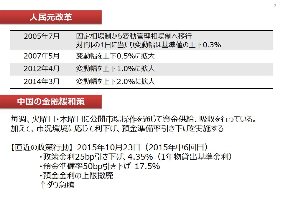 横尾氏資料 2
