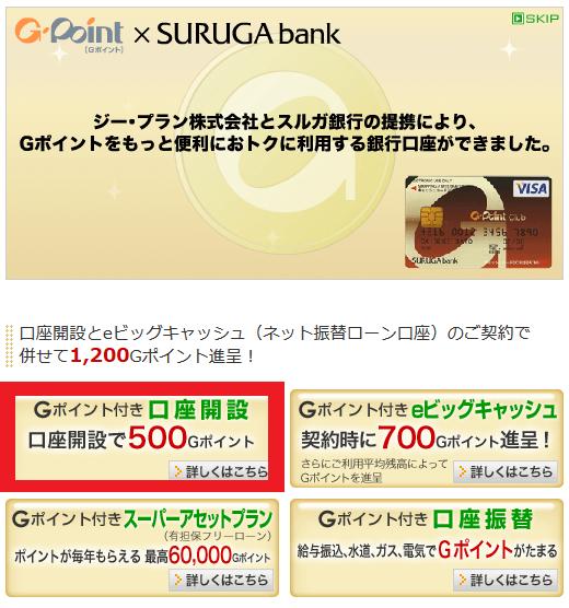 スルガ銀行提携