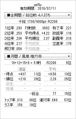 tenhou_prof_20160110.png