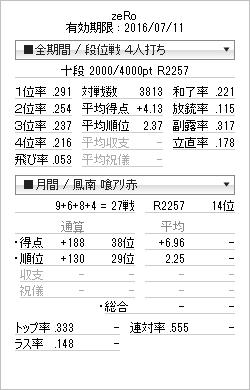 tenhou_prof_20160204.png