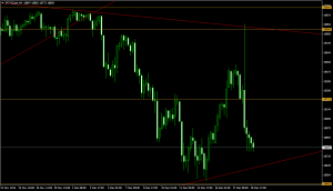 20jp225cash-h4-trading-point-of.png