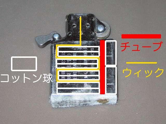Zippo ライター メンテナンス、インサイドユニット内部の芯と綿の配置イメージ図