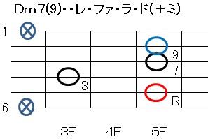 Dm7(9)フォーム