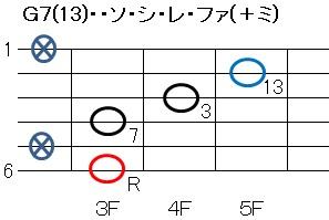 G7(13)フォーム