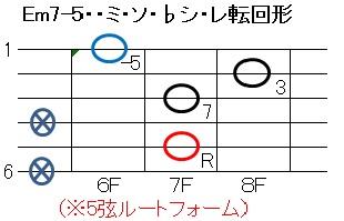 フォーム(Em7-5