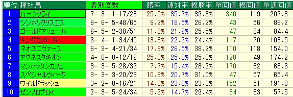 201601020909481a8.png
