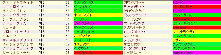 20160114104342e58.png