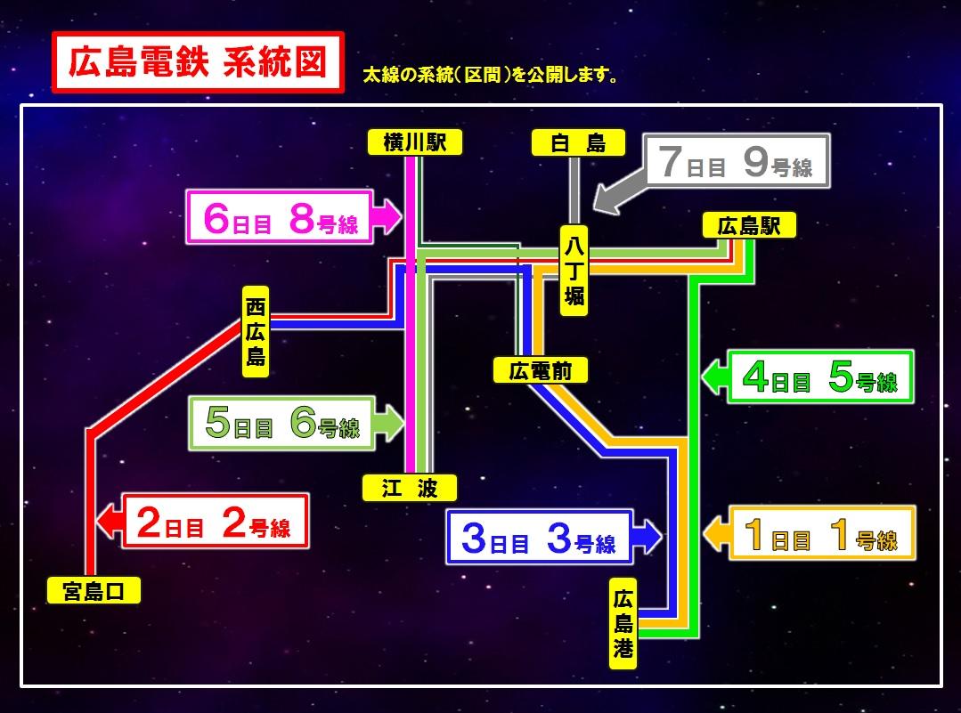 広電系統図