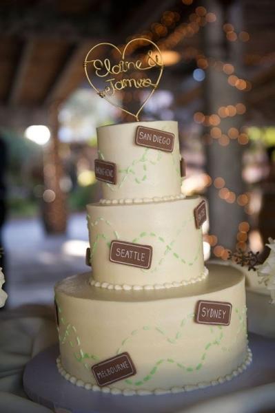 28-beautiful-travel-themed-wedding-cakes-28.jpg