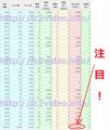 FC2ブログ広告削除