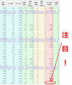 FC2ホームページスペース広告削除