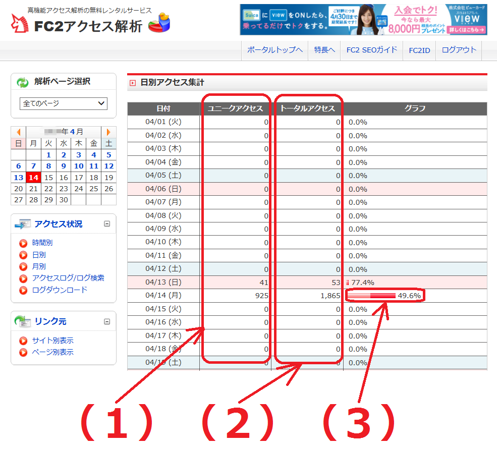 FC2アクセス解析の読み方1