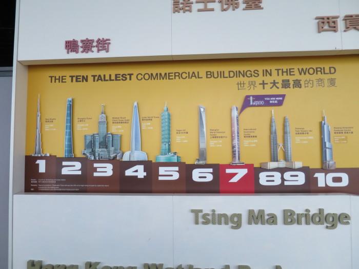 香港 スカイ100 展望台