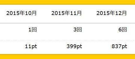 hapitas_point_201512.jpg