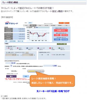 レバレッジ付き定期外貨取引メリットと特徴3